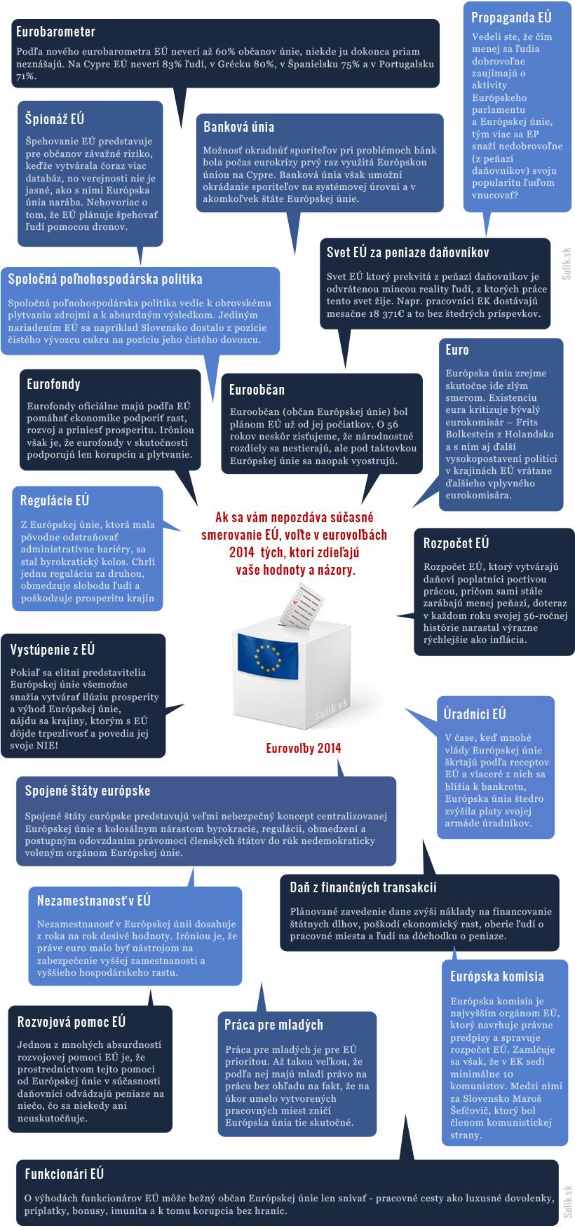 Eurovoľby 2014 - šanca na zmenu smerovania Európskej únie